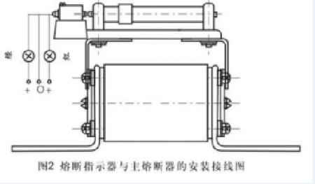 RSY系列直流快速熔断器