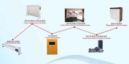 碳晶电暖器厂家直销
