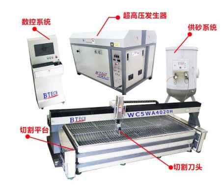 南京高压水刀切割机销售